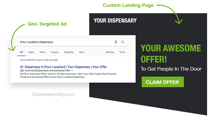 Dispensary paid search advertising on google (SEM)