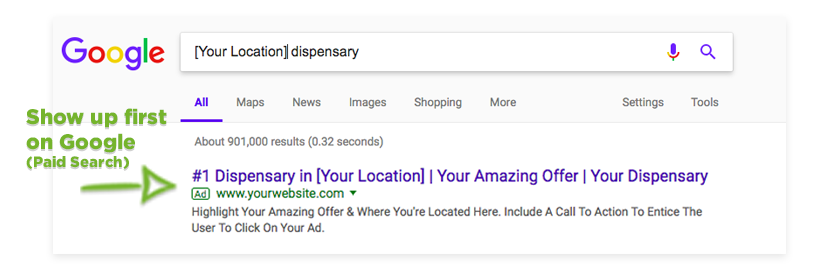 Dispensary SEM - Paid Search Ads on Google