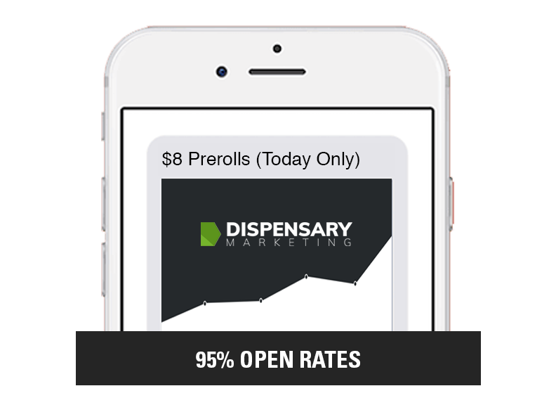 dispensary text message marketing
